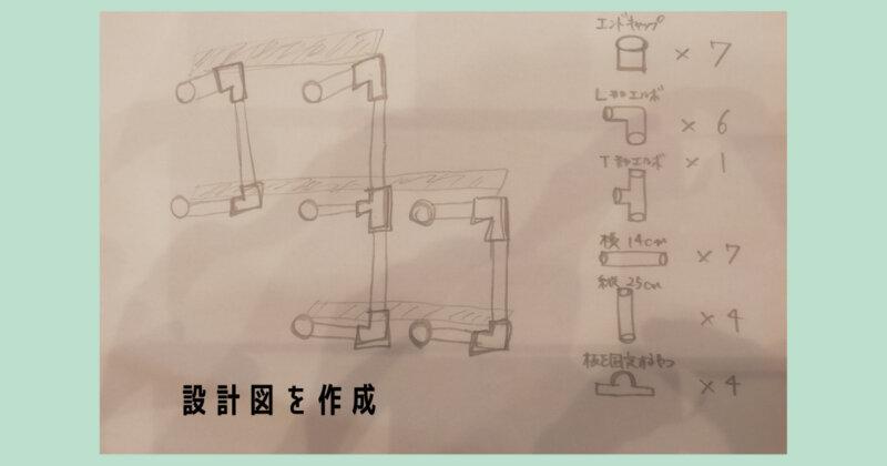 簡単な設計図、構想